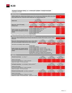Bank a Služeb akce v KB katalogu ( Před více než měsícem )