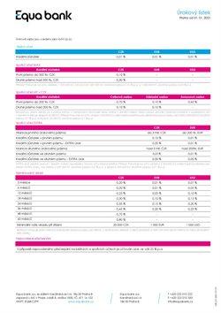 Bank a Služeb akce v Equa Bank katalogu ( Před více než měsícem )