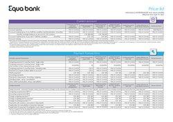Banky a Služeb akce v Equa Bank katalogu ( Zbývá 3 dní)